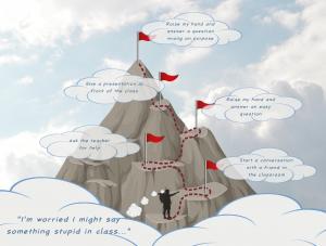 Bravery Mountain Anxiety Exposure